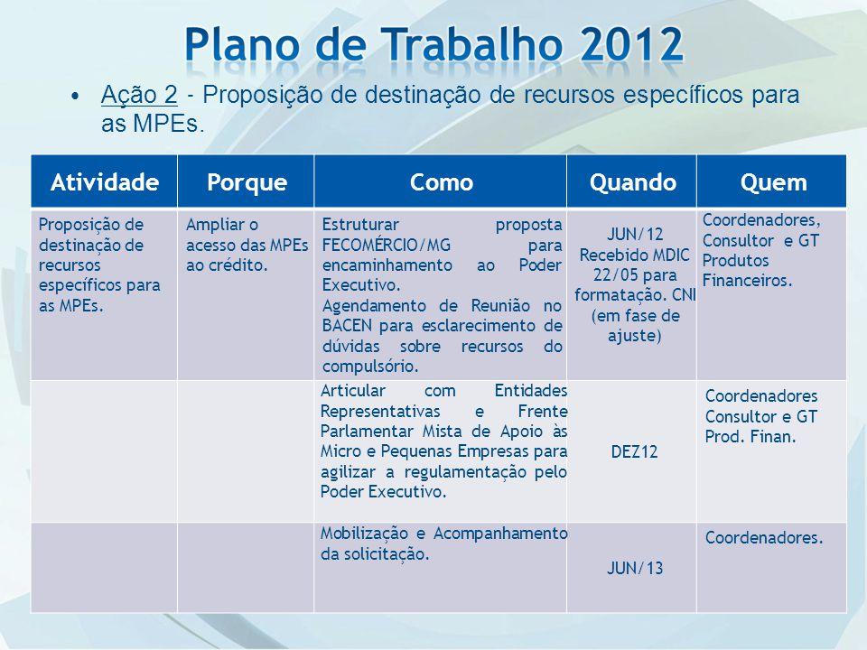 Ação 2 - Proposição de destinação de recursos específicos para as MPEs. AtividadePorqueComoQuandoQuem Proposição de destinação de recursos específicos