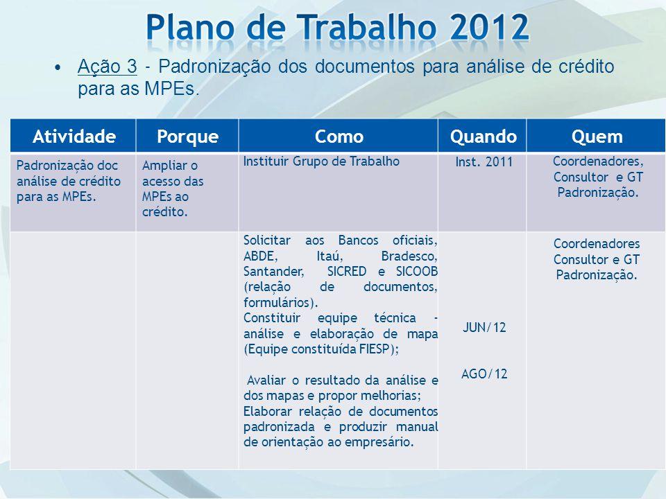 Ação 3 - Padronização dos documentos para análise de crédito para as MPEs. AtividadePorqueComoQuandoQuem Padronização doc análise de crédito para as M