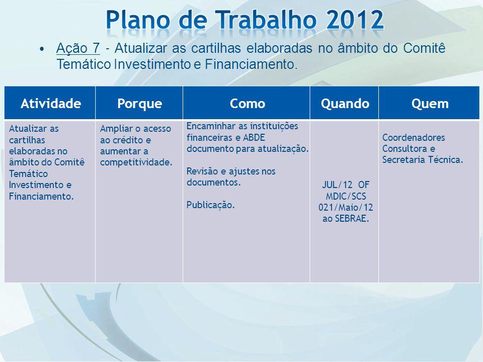 Ação 7 - Atualizar as cartilhas elaboradas no âmbito do Comitê Temático Investimento e Financiamento. AtividadePorqueComoQuandoQuem Atualizar as carti
