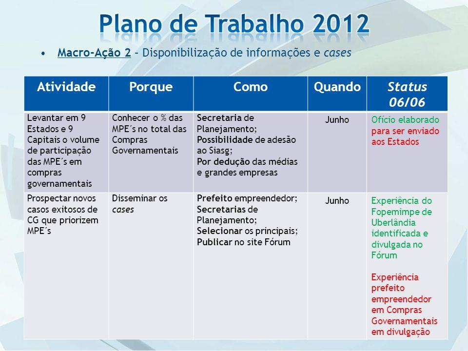 Comitê Rede de Disseminação, Informação e Capacitação Status em
