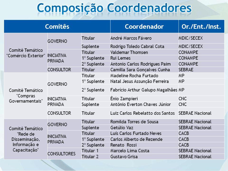 ComitêsCoordenadorOr./Ent./Inst.