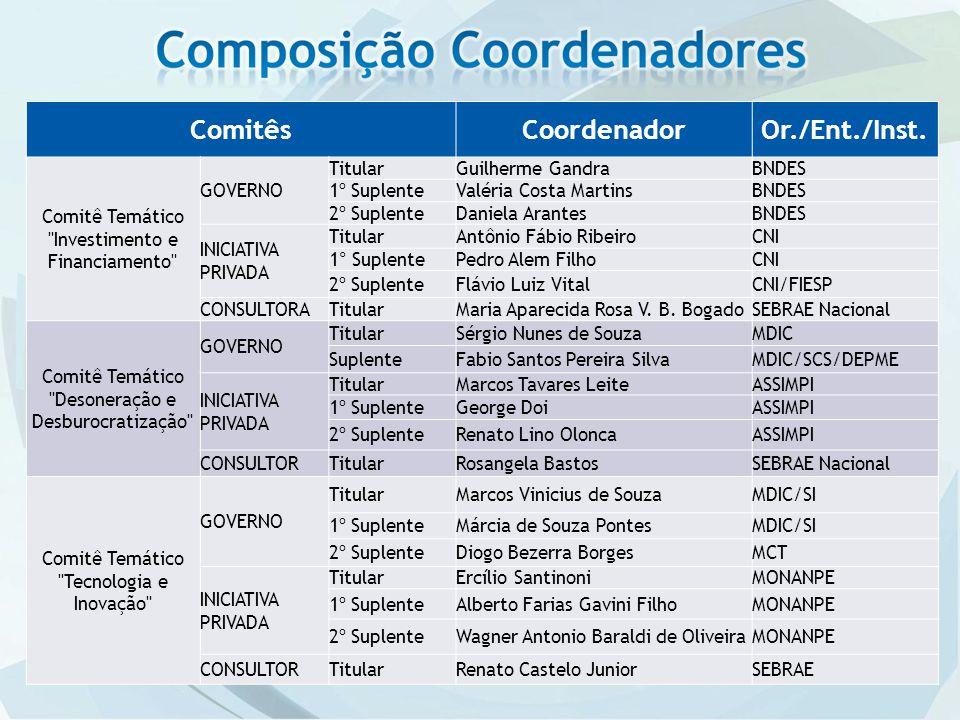 Comitê Temático Investimento e Financiamento Status em 12/07/2012