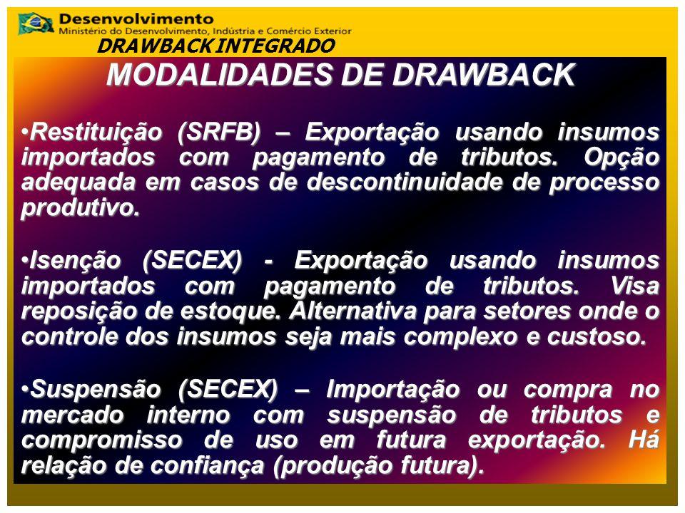 DRAWBACK SUSPENSÃO INTEGRADO Estímulo à exportação que compreende a suspensão dos tributos incidentes nas importações e aquisições no mercado interno para emprego ou consumo na industrialização de produto a ser exportado.