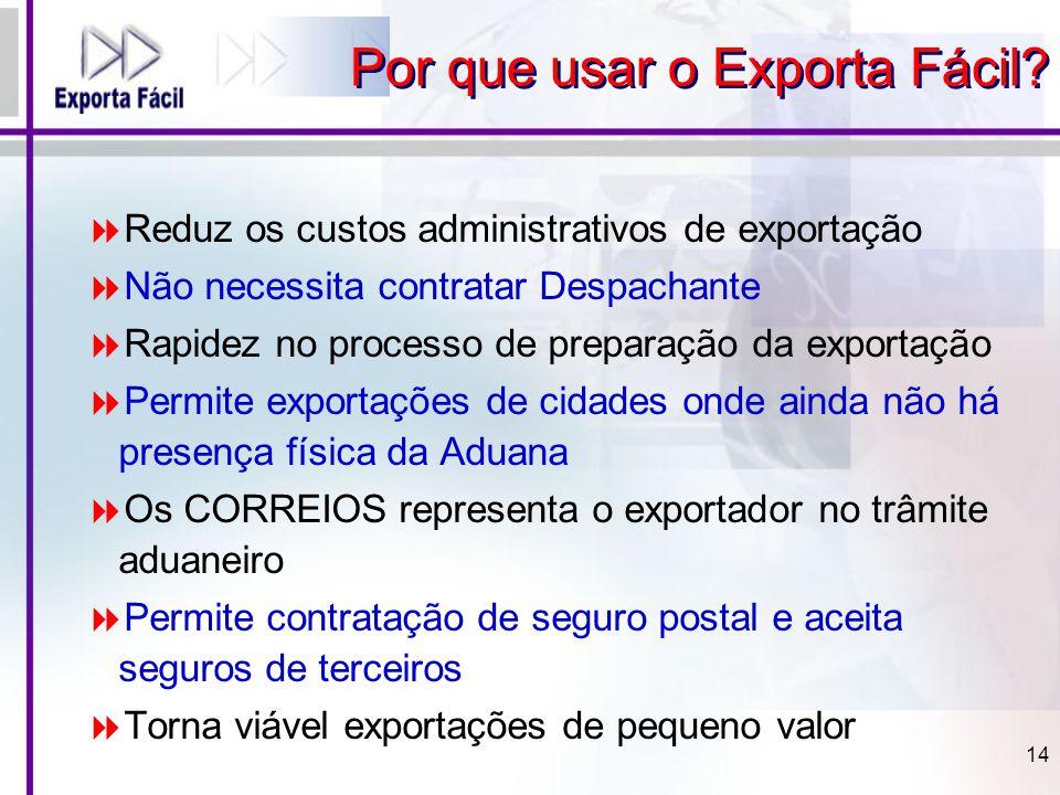 Por que usar o Exporta Fácil?  Reduz os custos administrativos de exportação  Não necessita contratar Despachante  Rapidez no processo de preparaçã