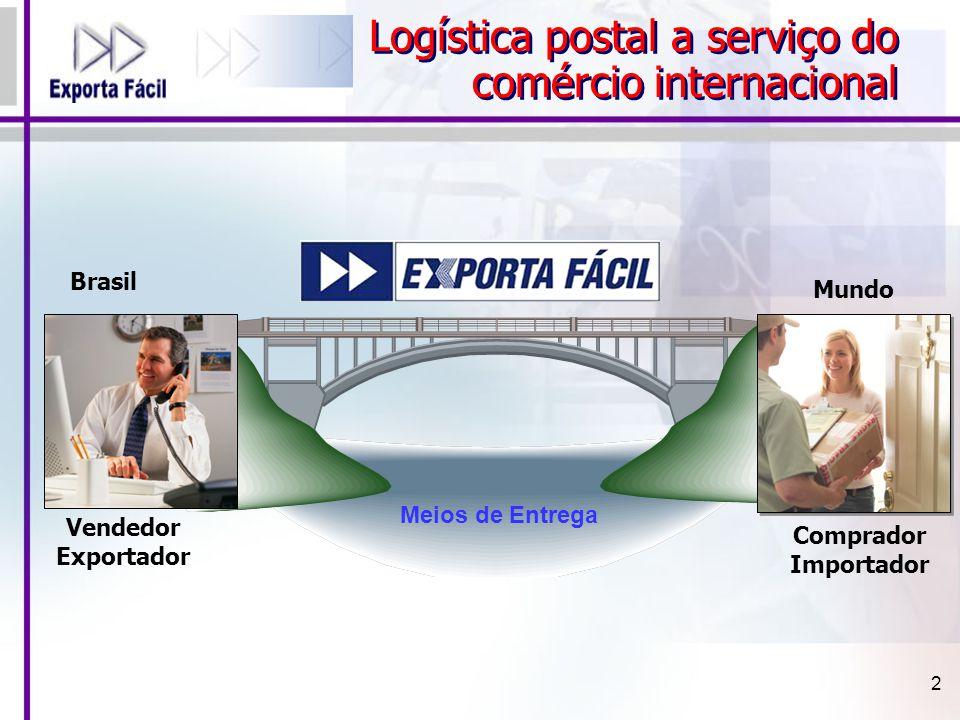 3 criar facilidades para que os empresários, em especial de micro e pequenas empresas, possam exportar de qualquer lugar do Brasil para qualquer lugar do mundo Conceito do Serviço O objetivo principal do Exporta Fácil é:
