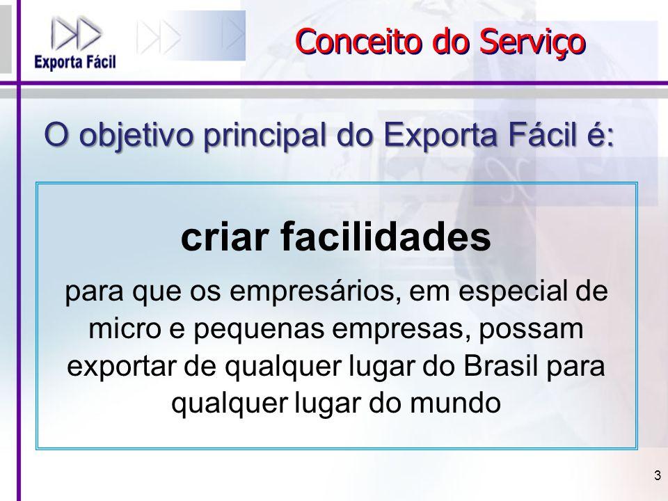 3 criar facilidades para que os empresários, em especial de micro e pequenas empresas, possam exportar de qualquer lugar do Brasil para qualquer lugar