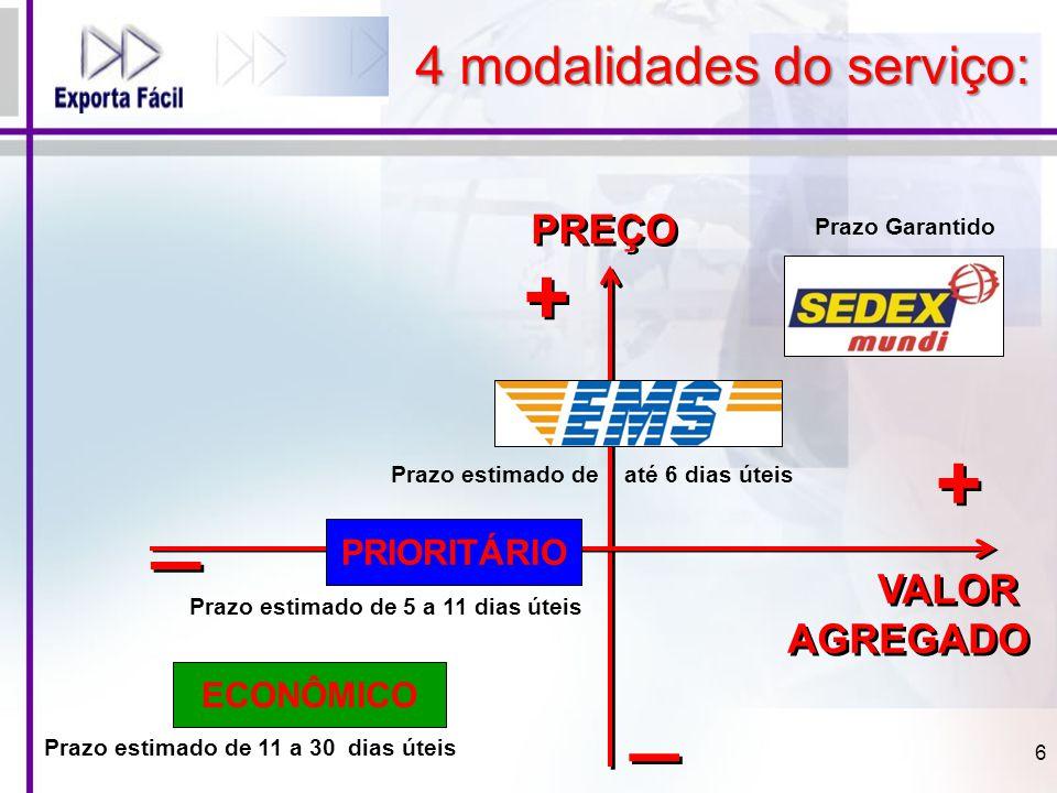 4 modalidades do serviço: Prazo estimado de 5 a 11 dias úteis Prazo estimado de até 6 dias úteis Prazo Garantido Prazo estimado de 11 a 30 dias úteis