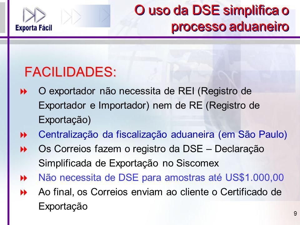 FACILIDADES:  O exportador não necessita de REI (Registro de Exportador e Importador) nem de RE (Registro de Exportação)  Centralização da fiscaliza