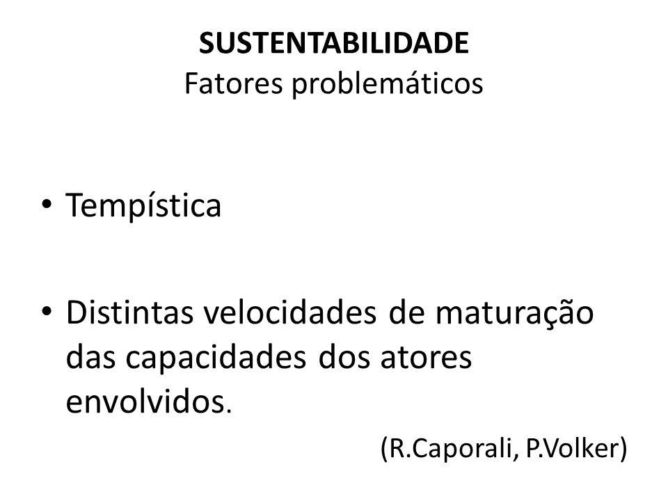 SUSTENTABILIDADE Fatores problemáticos Tempística Distintas velocidades de maturação das capacidades dos atores envolvidos.