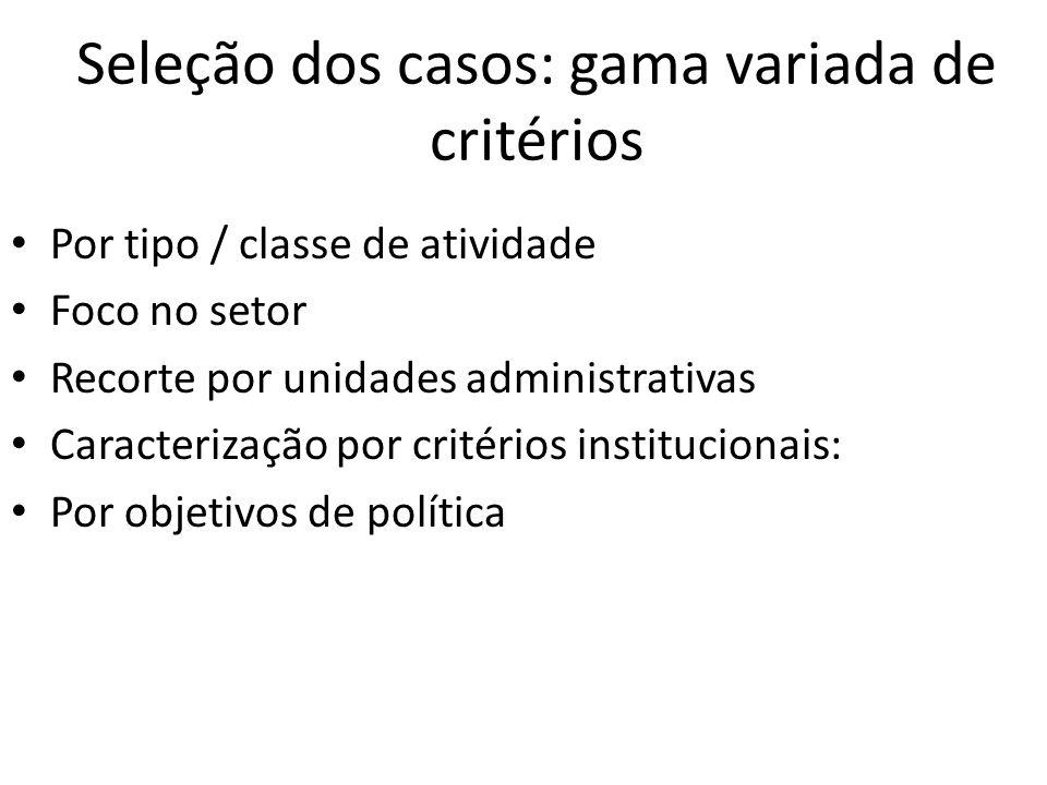 Seleção dos casos: gama variada de critérios Por tipo / classe de atividade Foco no setor Recorte por unidades administrativas Caracterização por critérios institucionais: Por objetivos de política