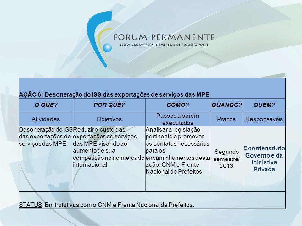 AÇÃO 7: Operacionalização do PROEX para a produção exportável O QUE?POR QUÊ?COMO?QUANDO?QUEM.
