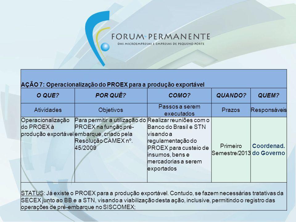 AÇÃO 7: Operacionalização do PROEX para a produção exportável O QUE?POR QUÊ?COMO?QUANDO?QUEM? AtividadesObjetivos Passos a serem executados PrazosResp