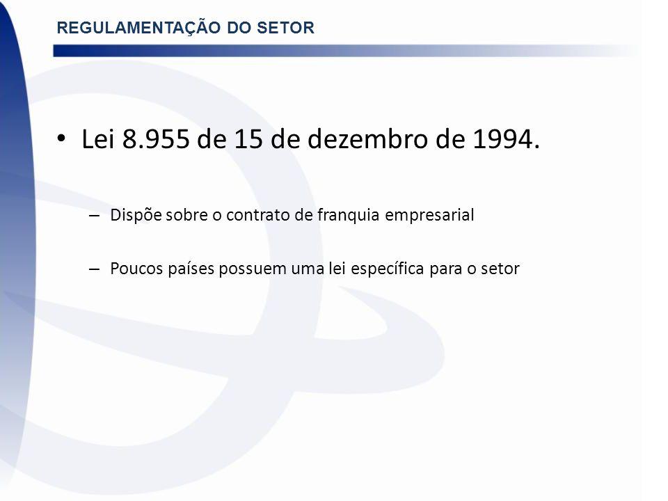 Lei 8.955 de 15 de dezembro de 1994. – Dispõe sobre o contrato de franquia empresarial – Poucos países possuem uma lei específica para o setor REGULAM