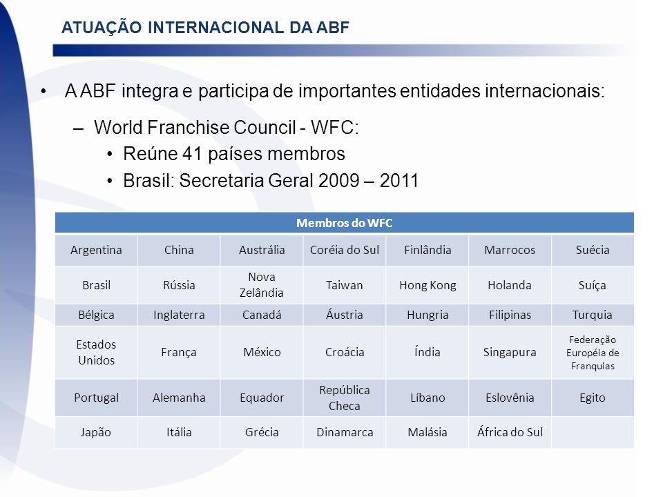 A ABF integra e participa de importantes entidades internacionais: –World Franchise Council - WFC: Reúne 41 países membros Brasil: Secretaria Geral 20