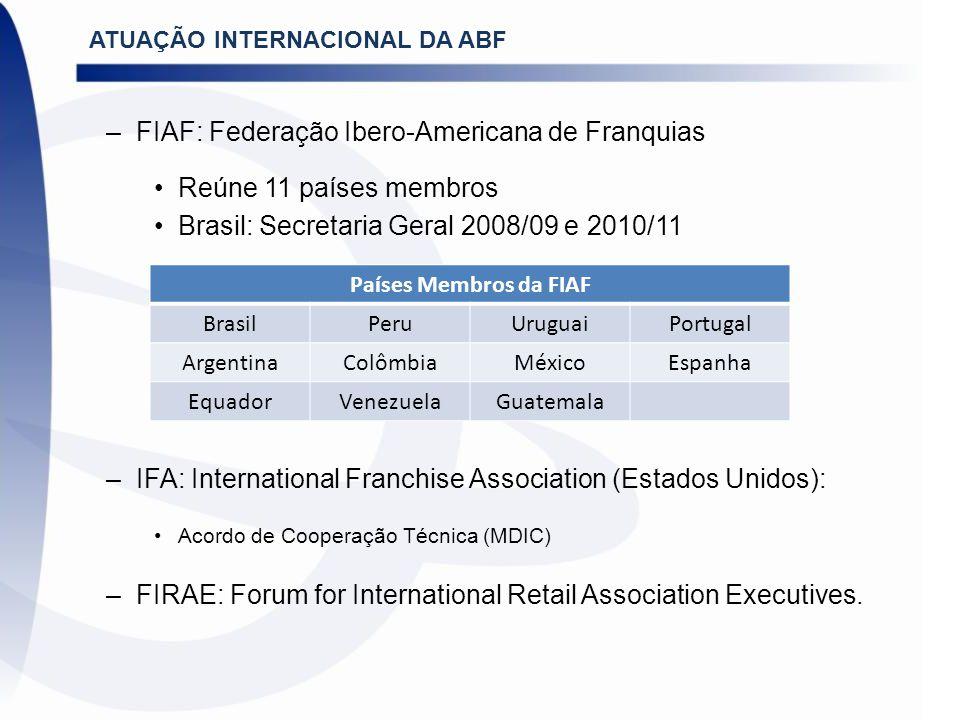 –FIAF: Federação Ibero-Americana de Franquias Reúne 11 países membros Brasil: Secretaria Geral 2008/09 e 2010/11 –IFA: International Franchise Associa