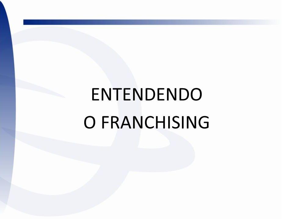 CONCEITO DO FRANCHISING Sistema onde alguém (FRANQUEADOR) AUTORIZA um terceiro (FRANQUEADO), a explorar os direitos de uso da marca, os direitos de distribuição de produtos e/ou serviços em um mercado definido e os direitos de utilizar um sistema de operação e gestão de um negócio de sucesso.