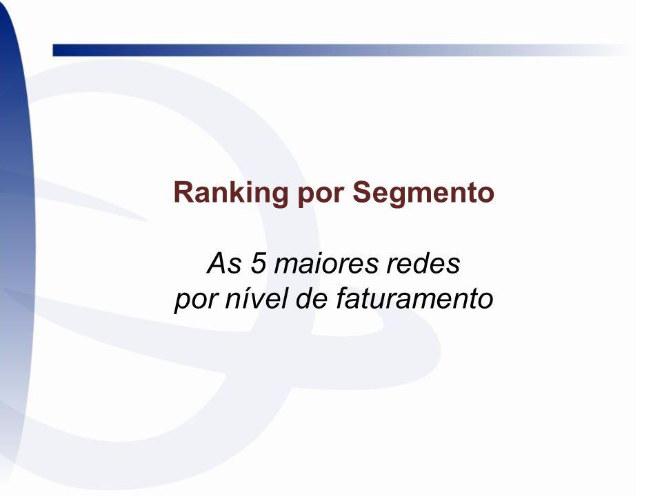 Ranking por Segmento As 5 maiores redes por nível de faturamento