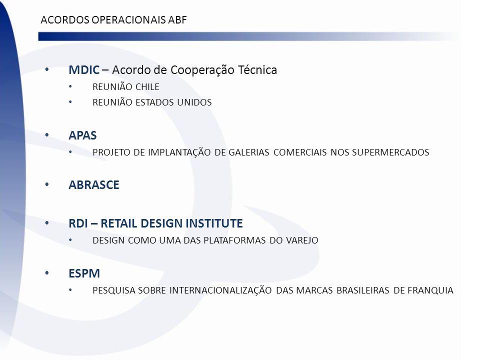ACORDOS OPERACIONAIS ABF MDIC – Acordo de Cooperação Técnica REUNIÃO CHILE REUNIÃO ESTADOS UNIDOS APAS PROJETO DE IMPLANTAÇÃO DE GALERIAS COMERCIAIS N
