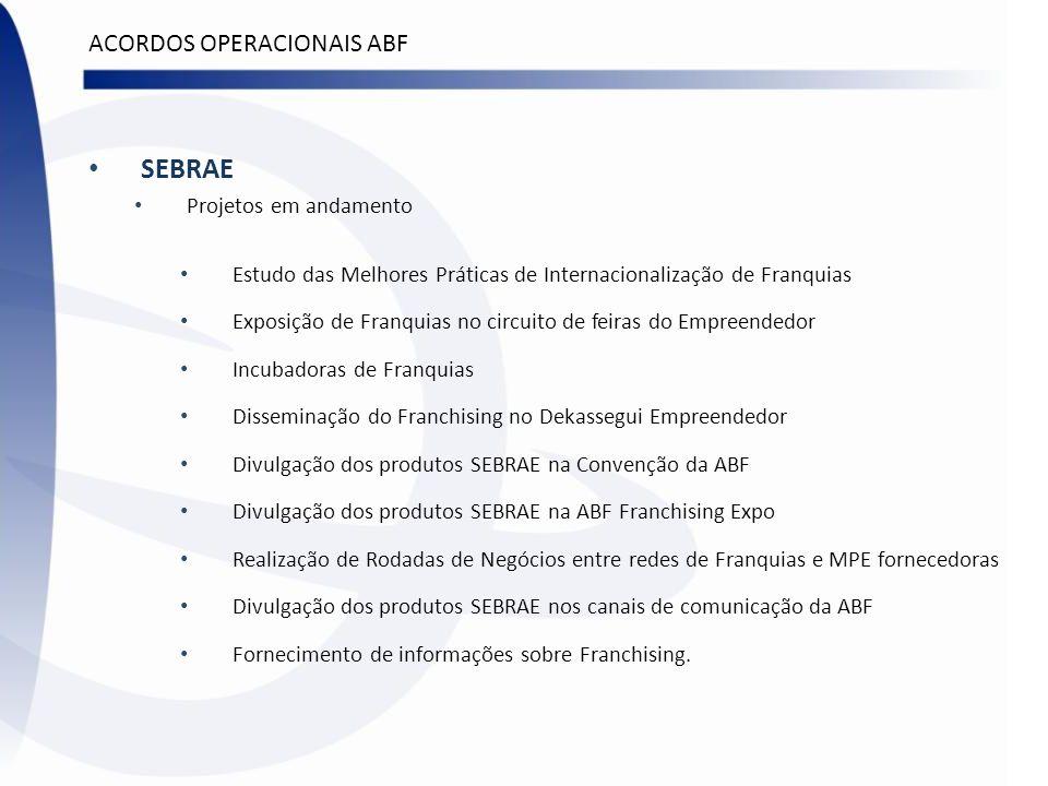 SEBRAE Projetos em andamento Estudo das Melhores Práticas de Internacionalização de Franquias Exposição de Franquias no circuito de feiras do Empreend