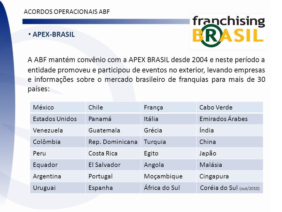 A ABF mantém convênio com a APEX BRASIL desde 2004 e neste período a entidade promoveu e participou de eventos no exterior, levando empresas e informa