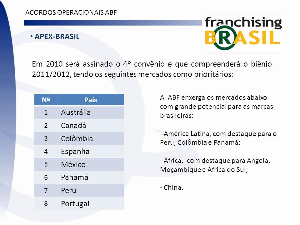 Em 2010 será assinado o 4º convênio e que compreenderá o biênio 2011/2012, tendo os seguintes mercados como prioritários: ACORDOS OPERACIONAIS ABF APE
