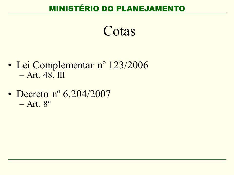 MINISTÉRIO DO PLANEJAMENTO Cotas Lei Complementar nº 123/2006 –Art. 48, III Decreto nº 6.204/2007 –Art. 8º