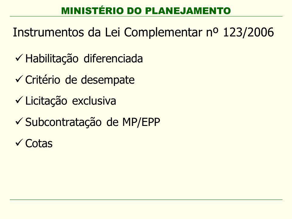 MINISTÉRIO DO PLANEJAMENTO Instrumentos da Lei Complementar nº 123/2006 Habilitação diferenciada Critério de desempate Licitação exclusiva Subcontrata