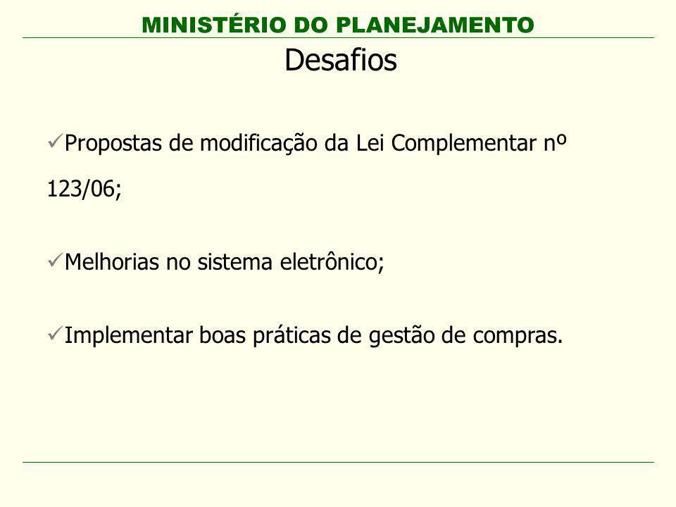 MINISTÉRIO DO PLANEJAMENTO Desafios Propostas de modificação da Lei Complementar nº 123/06; Melhorias no sistema eletrônico; Implementar boas práticas
