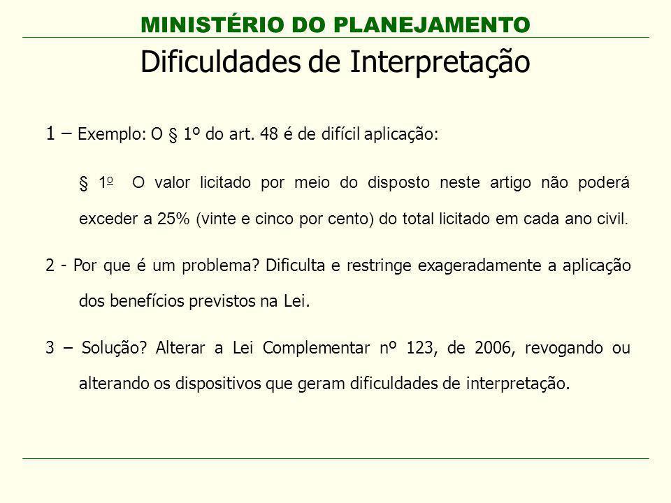 MINISTÉRIO DO PLANEJAMENTO Dificuldades de Interpretação 1 – Exemplo: O § 1º do art. 48 é de difícil aplicação: § 1 o O valor licitado por meio do dis