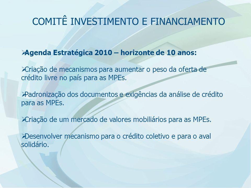  Agenda Estratégica 2010 – horizonte de 10 anos:  Criação de mecanismos para aumentar o peso da oferta de crédito livre no país para as MPEs.