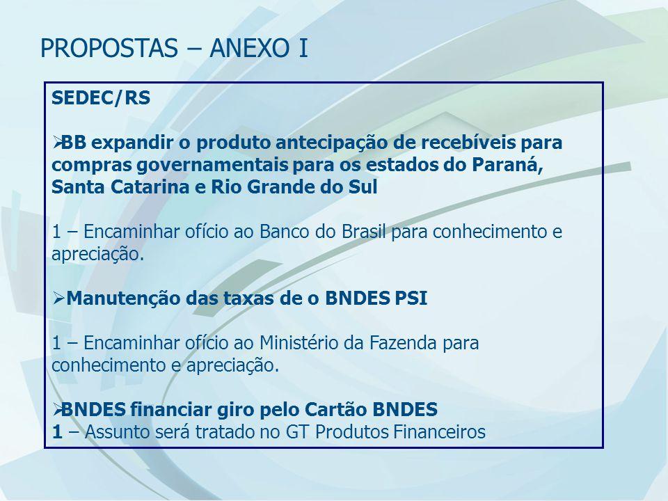SEDEC/RS  BB expandir o produto antecipação de recebíveis para compras governamentais para os estados do Paraná, Santa Catarina e Rio Grande do Sul 1 – Encaminhar ofício ao Banco do Brasil para conhecimento e apreciação.