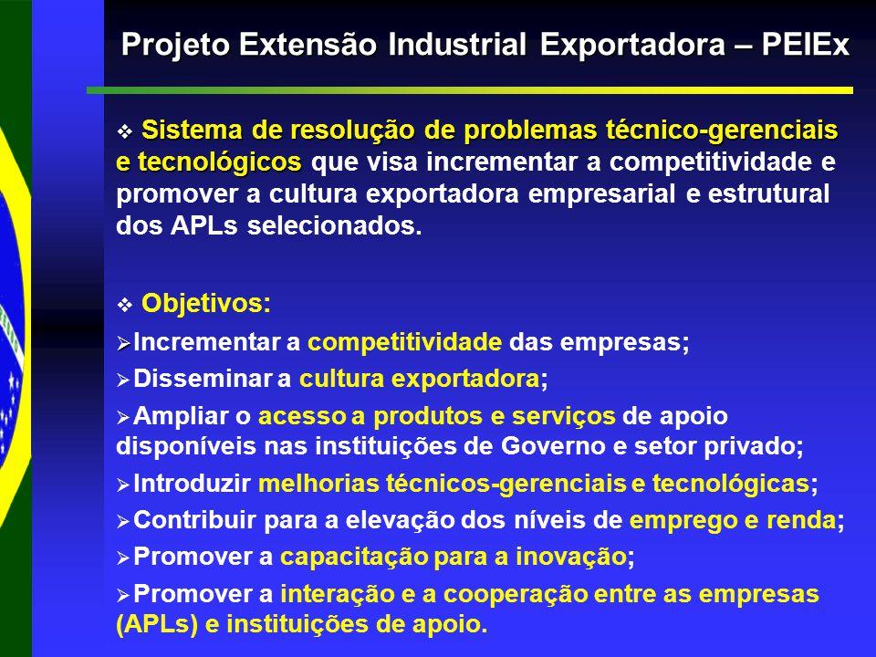  Sistema de resolução de problemas técnico-gerenciais e tecnológicos  Sistema de resolução de problemas técnico-gerenciais e tecnológicos que visa incrementar a competitividade e promover a cultura exportadora empresarial e estrutural dos APLs selecionados.