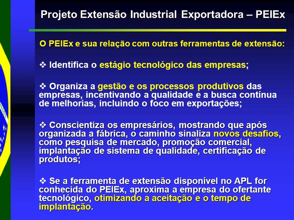 O PEIEx e sua relação com outras ferramentas de extensão:   Identifica o estágio tecnológico das empresas;   Organiza a gestão e os processos produtivos das empresas, incentivando a qualidade e a busca contínua de melhorias, incluindo o foco em exportações;  Conscientiza os empresários, mostrando que após organizada a fábrica, o caminho sinaliza novos desafios, como pesquisa de mercado, promoção comercial, implantação de sistema de qualidade, certificação de produtos;  Se a ferramenta de extensão disponível no APL for conhecida do PEIEx, aproxima a empresa do ofertante tecnológico, otimizando a aceitação e o tempo de implantação.