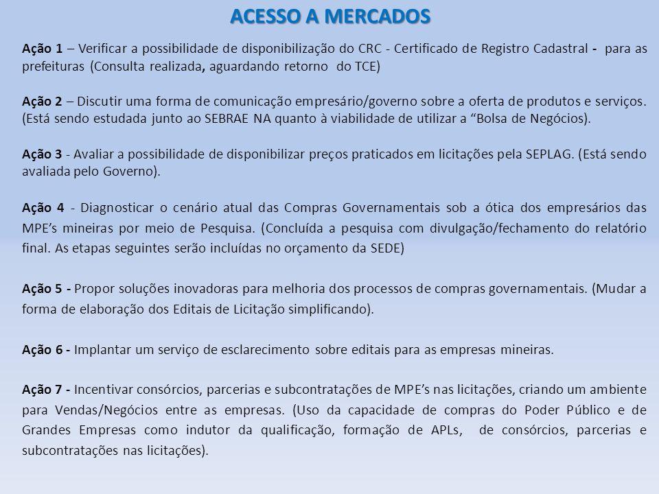 ACESSO A MERCADOS Ação 1 – Verificar a possibilidade de disponibilização do CRC - Certificado de Registro Cadastral - para as prefeituras (Consulta re