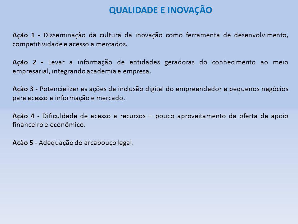 QUALIDADE E INOVAÇÃO Ação 1 - Disseminação da cultura da inovação como ferramenta de desenvolvimento, competitividade e acesso a mercados. Ação 2 - Le