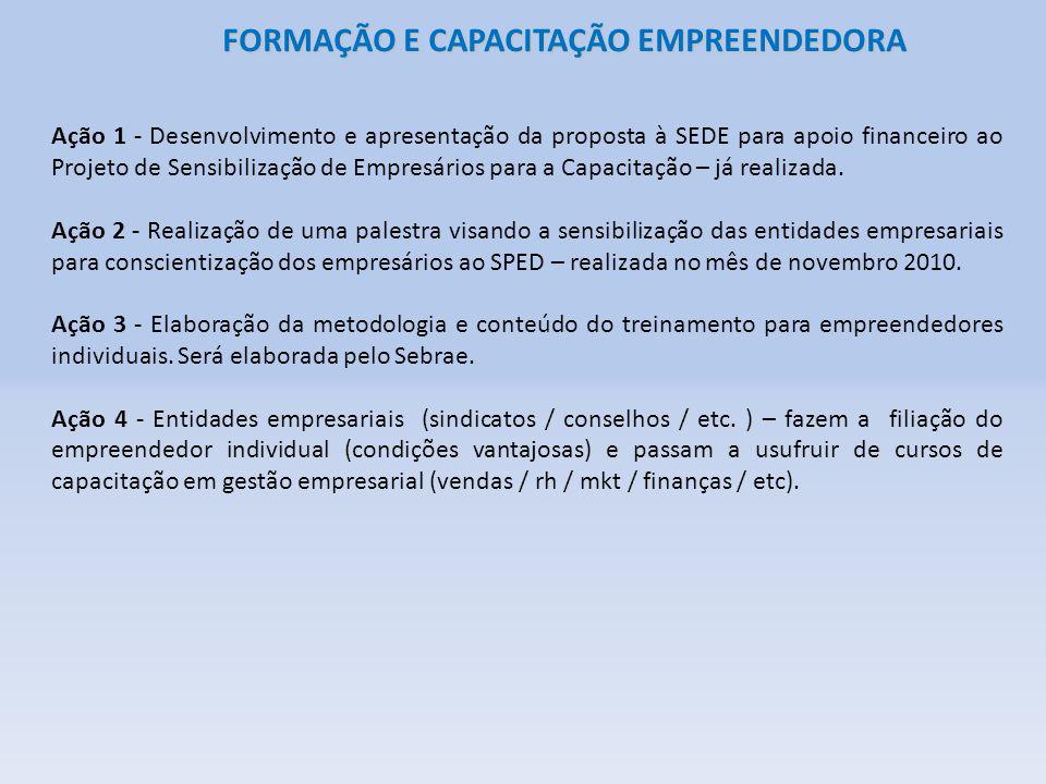 FORMAÇÃO E CAPACITAÇÃO EMPREENDEDORA Ação 1 - Desenvolvimento e apresentação da proposta à SEDE para apoio financeiro ao Projeto de Sensibilização de