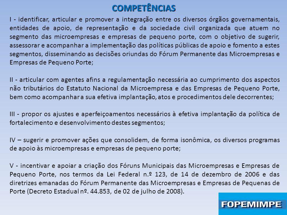INFORMAÇÃO Ação 1 - Montar equipe responsável pelas informações do FOPEMIMPE.