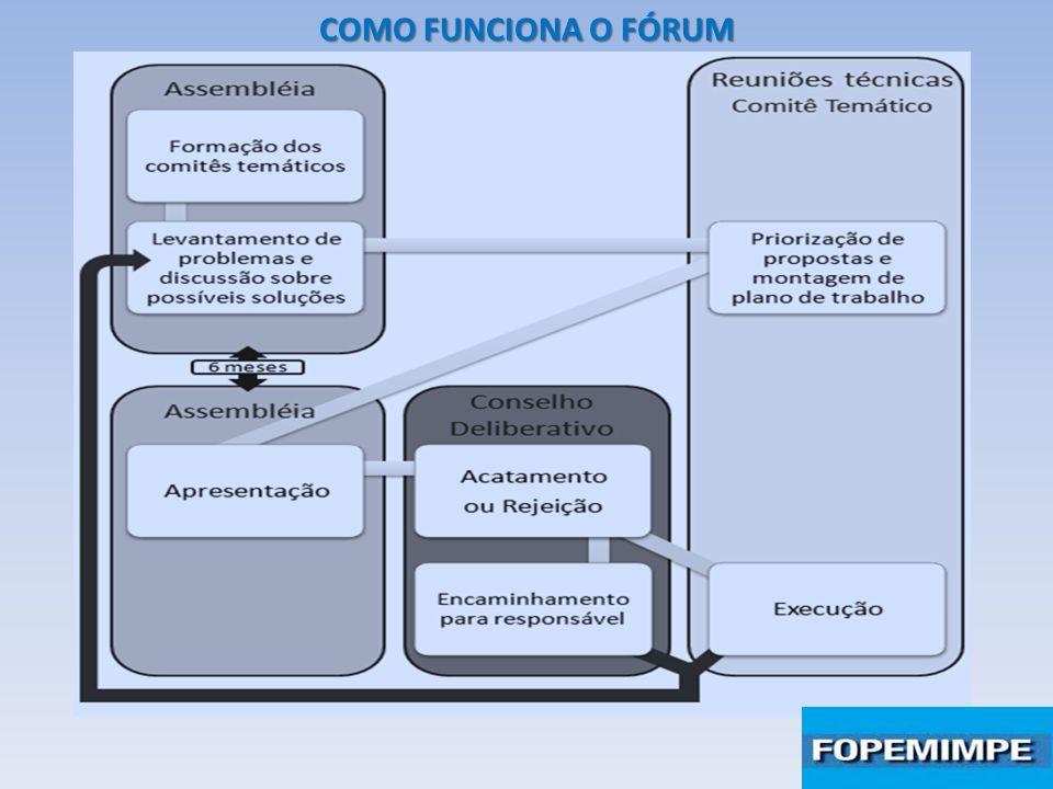 QUALIDADE E INOVAÇÃO Ação 1 - Disseminação da cultura da inovação como ferramenta de desenvolvimento, competitividade e acesso a mercados.