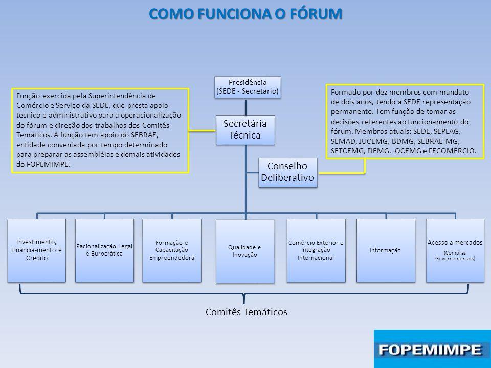 Presidência (SEDE - Secretário) Função exercida pela Superintendência de Comércio e Serviço da SEDE, que presta apoio técnico e administrativo para a operacionalização do fórum e direção dos trabalhos dos Comitês Temáticos.