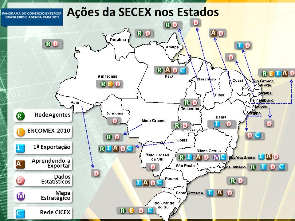 Ações da SECEX nos Estados RedeAgentes R R ENCOMEX 2010 1ª Exportação E E 1 1 Aprendendo a Exportar Aprendendo a Exportar Dados Estatísticos Dados Estatísticos Mapa Estratégico Mapa Estratégico D D A A M M A A R R D D 1 1 M M R R D D E E D D D D A A R R D D 1 1 D D A A R R D D D D R R D D E E D D 1 1 R R R R D D D D A A D D 1 1 A A D D 1 1 R R D D D D D D A A R R E E 1 1 D D 1 1 A A D D A A D D 1 1 R R D D 1 1 R R D D D D R R D D R R D D Rede CICEX C C C C C C C C C C C C C C C C C C R R D D D D