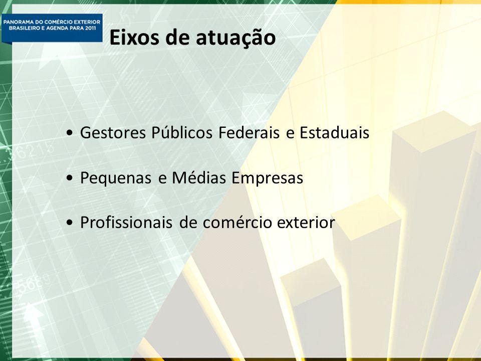 Eixos de atuação Gestores Públicos Federais e Estaduais Pequenas e Médias Empresas Profissionais de comércio exterior