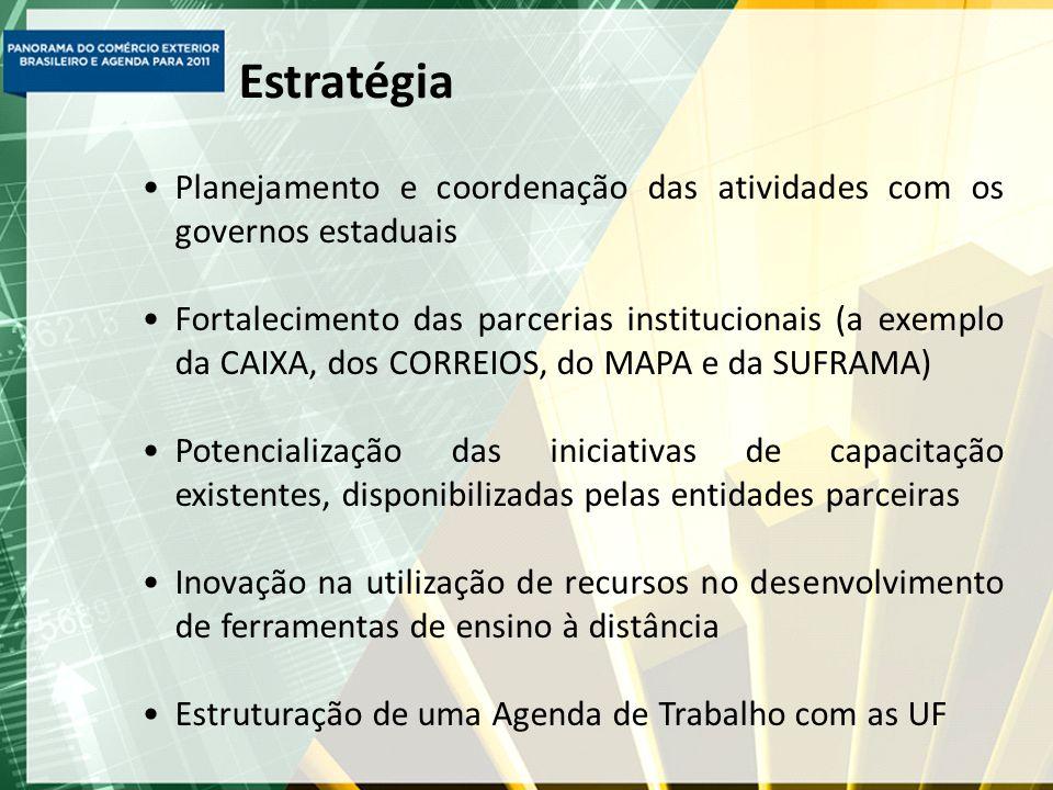 Estratégia Planejamento e coordenação das atividades com os governos estaduais Fortalecimento das parcerias institucionais (a exemplo da CAIXA, dos CORREIOS, do MAPA e da SUFRAMA) Potencialização das iniciativas de capacitação existentes, disponibilizadas pelas entidades parceiras Inovação na utilização de recursos no desenvolvimento de ferramentas de ensino à distância Estruturação de uma Agenda de Trabalho com as UF