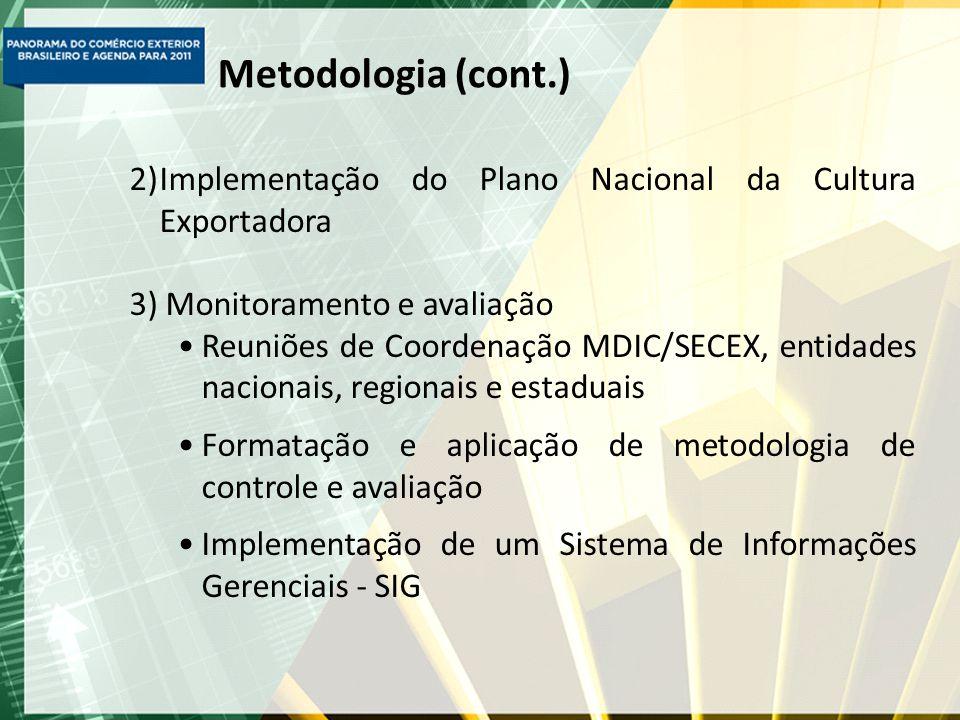 Metodologia (cont.) 2)Implementação do Plano Nacional da Cultura Exportadora 3) Monitoramento e avaliação Reuniões de Coordenação MDIC/SECEX, entidades nacionais, regionais e estaduais Formatação e aplicação de metodologia de controle e avaliação Implementação de um Sistema de Informações Gerenciais - SIG
