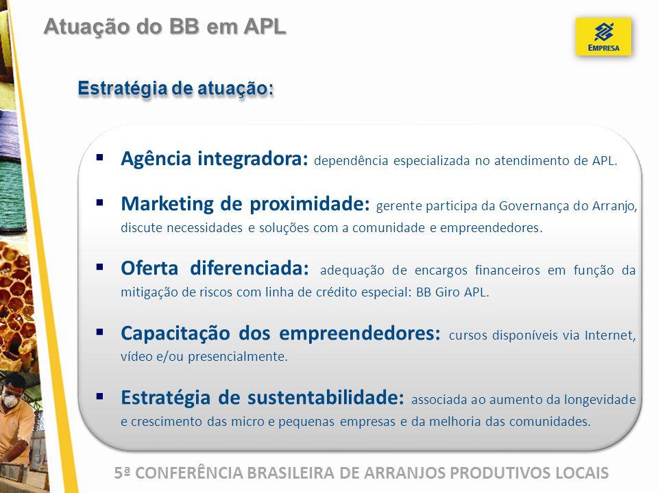 5ª CONFERÊNCIA BRASILEIRA DE ARRANJOS PRODUTIVOS LOCAIS Estratégia de atuação:  Agência integradora: dependência especializada no atendimento de APL.