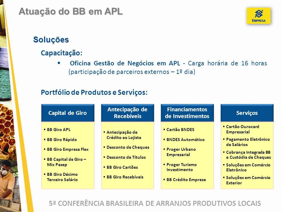 5ª CONFERÊNCIA BRASILEIRA DE ARRANJOS PRODUTIVOS LOCAIS Capacitação:  Oficina Gestão de Negócios em APL - Carga horária de 16 horas (participação de