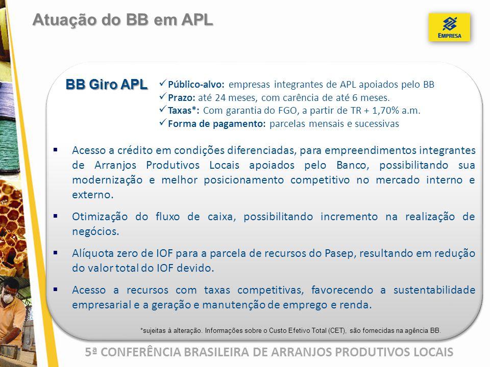 5ª CONFERÊNCIA BRASILEIRA DE ARRANJOS PRODUTIVOS LOCAIS Público-alvo: empresas integrantes de APL apoiados pelo BB Prazo: até 24 meses, com carência de até 6 meses.