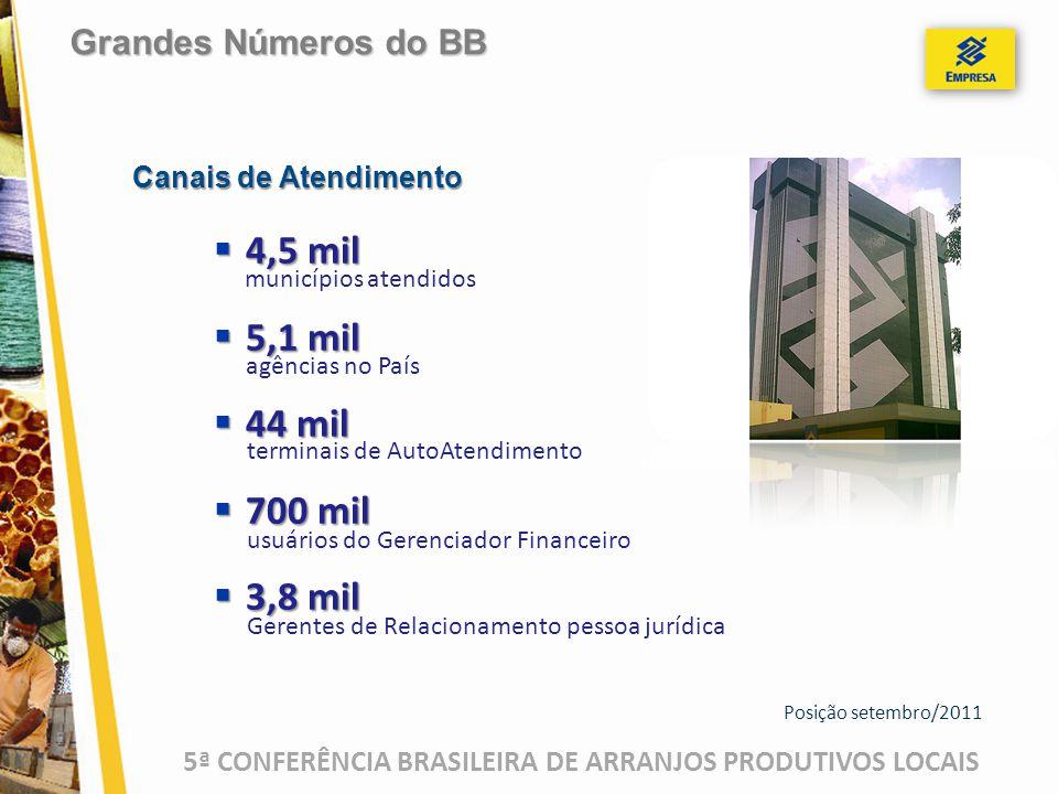 5ª CONFERÊNCIA BRASILEIRA DE ARRANJOS PRODUTIVOS LOCAIS  4,5 mil  5,1 mil  44 mil  700 mil  3,8 mil Canais de Atendimento Grandes Números do BB m
