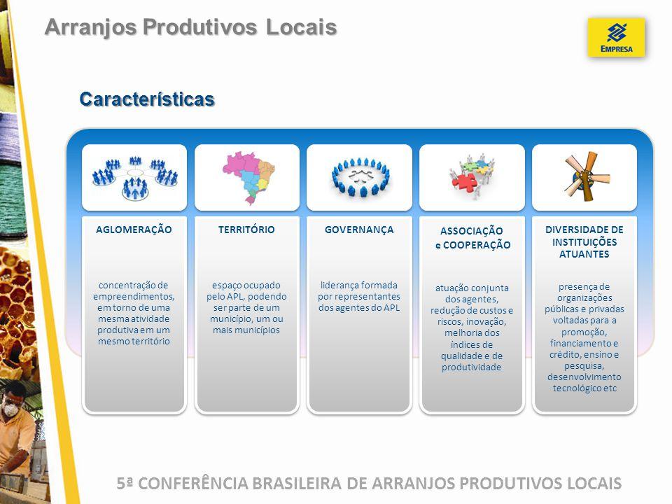 5ª CONFERÊNCIA BRASILEIRA DE ARRANJOS PRODUTIVOS LOCAIS Arranjos Produtivos Locais Características AGLOMERAÇÃO concentração de empreendimentos, em torno de uma mesma atividade produtiva em um mesmo território TERRITÓRIO espaço ocupado pelo APL, podendo ser parte de um município, um ou mais municípios GOVERNANÇA liderança formada por representantes dos agentes do APL ASSOCIAÇÃO e COOPERAÇÃO atuação conjunta dos agentes, redução de custos e riscos, inovação, melhoria dos índices de qualidade e de produtividade DIVERSIDADE DE INSTITUIÇÕES ATUANTES presença de organizações públicas e privadas voltadas para a promoção, financiamento e crédito, ensino e pesquisa, desenvolvimento tecnológico etc