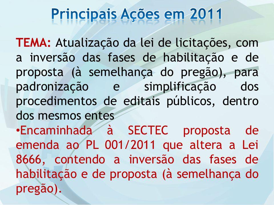 TEMA: Atualização da lei de licitações, com a inversão das fases de habilitação e de proposta (à semelhança do pregão), para padronização e simplificação dos procedimentos de editais públicos, dentro dos mesmos entes Encaminhada à SECTEC proposta de emenda ao PL 001/2011 que altera a Lei 8666, contendo a inversão das fases de habilitação e de proposta (à semelhança do pregão).