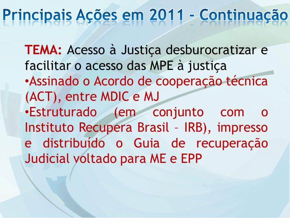 TEMA: Acesso à Justiça desburocratizar e facilitar o acesso das MPE à justiça Assinado o Acordo de cooperação técnica (ACT), entre MDIC e MJ Estruturado (em conjunto com o Instituto Recupera Brasil – IRB), impresso e distribuído o Guia de recuperação Judicial voltado para ME e EPP
